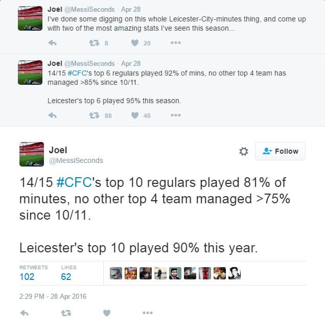 LCFC Minutes