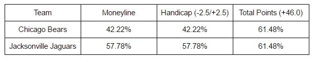 NFL Data Analysis