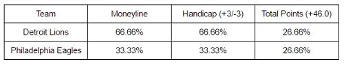 NFL Data Market Analysis - Chart 2