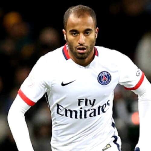 Champions' League Asian handicap: Lucas Moura is another brazillian footballer playing as a winger for PSG