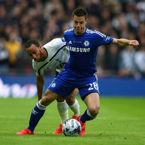 Football Data Analysis: Cesar Azpilicueta of Chealsea FC look at the ball like a piece of meat as the tottenham defender chase him.