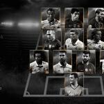 Football Data Analysis: FifPro World XI