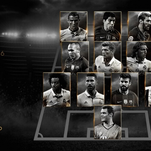 Football Data Analysis: FifPro World XI