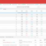 VOdds sports trading platform
