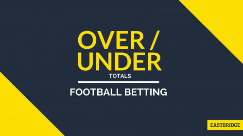 Over/Under Asian handicap