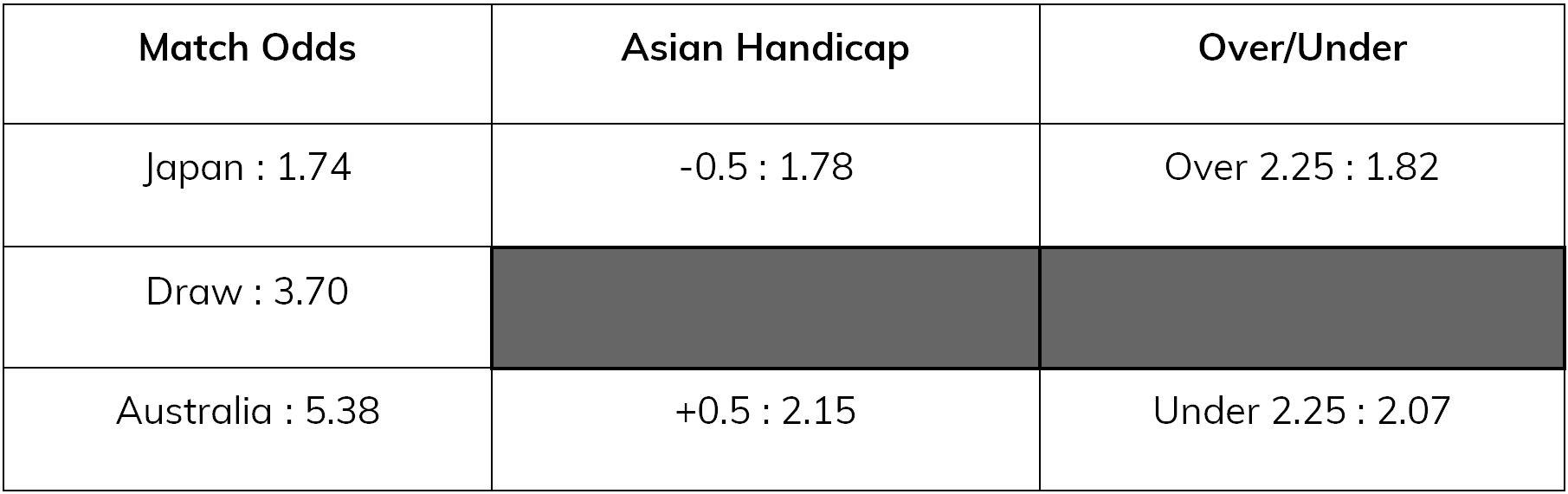 denmark-v-australia-asian-handicap, eastbridge5