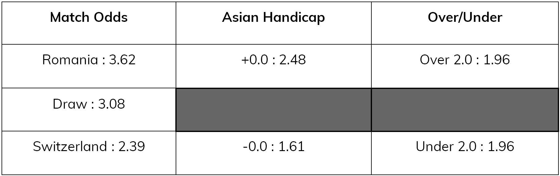 serbia-v-switzerland-asian-handicap-eastbridge5