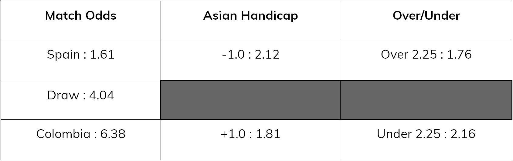 spain-v-russia-asian-handicap-010718-eastbridge2