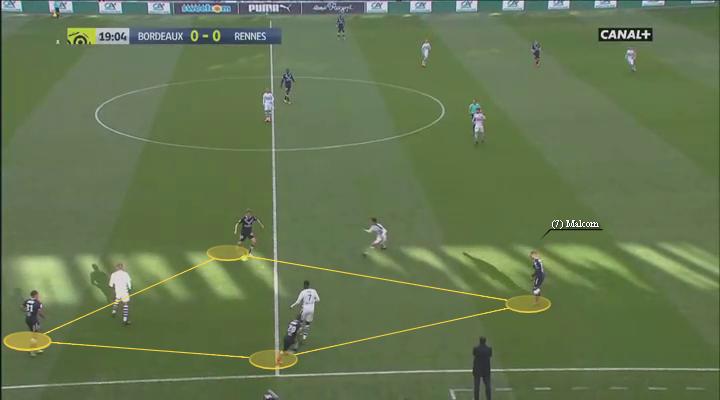 eastbridge sports brokerage, eastbridge skype betting, La Liga Player Analysis Barcelona's Malcom, Image 4 - Malcom creates 4v3 to be the perfect free man