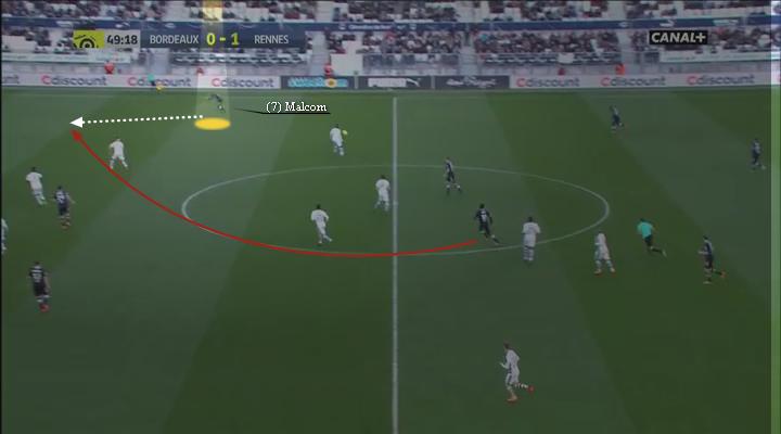 eastbridge sports brokerage, eastbridge skype betting, La Liga Player Analysis Barcelona's Malcom, Image 6 - Malcom sharp run in behind