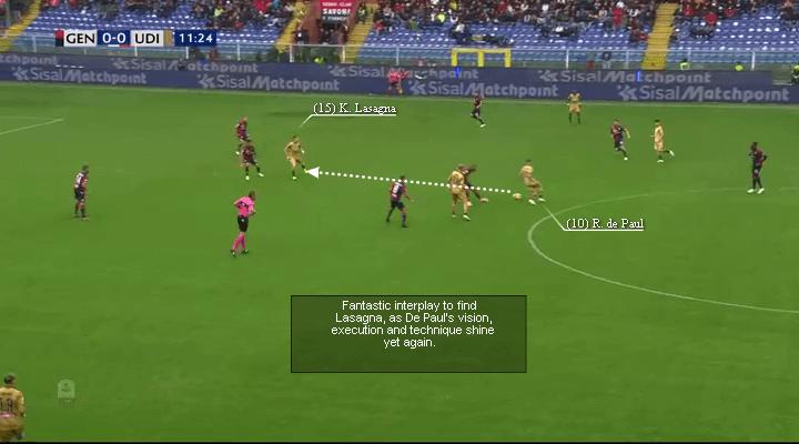 Udinese Calcio's Rodrigo De Paul, De Paul combination work