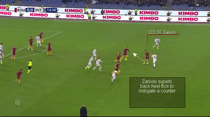 Nicolo Zaniolo's superb back heel flick, eastbridge sports brokerage,