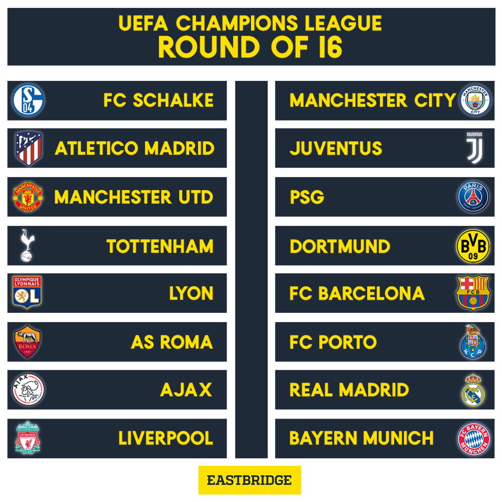 2018 2019 Uefa Champions League The