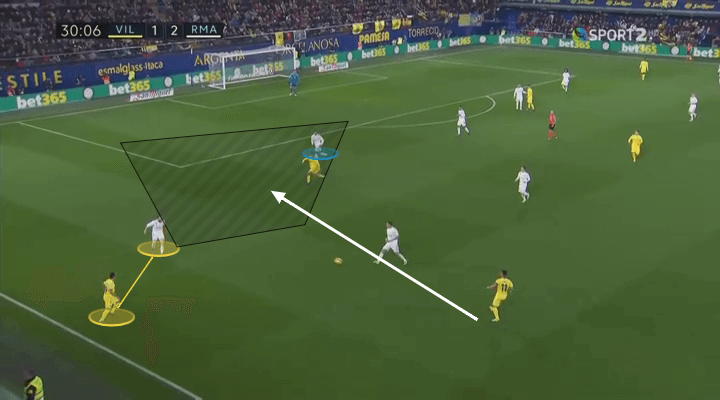 Cazorla draws out man to create space
