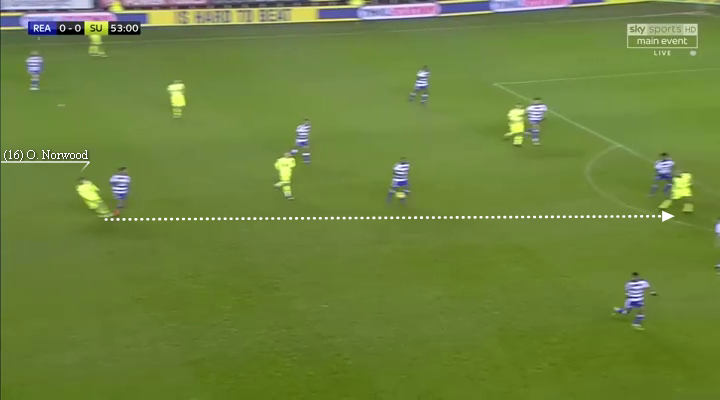 Oliver Norwood line breaking pass