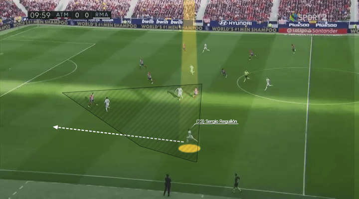 Player Analysis Sergio Reguilon super run which also creates a 3v2