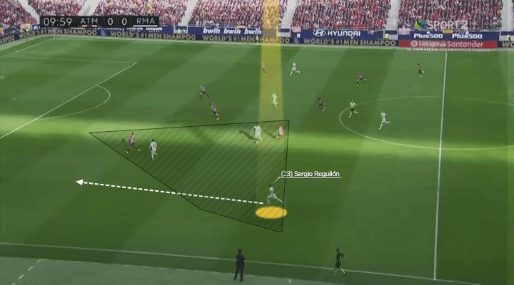 Player Analysis Sergio Reguilon super run which also creates a 3v2