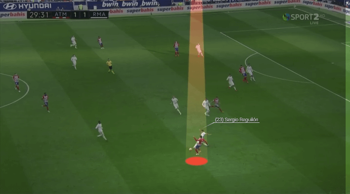 Player Analysis Sergio Reguilon superb interception