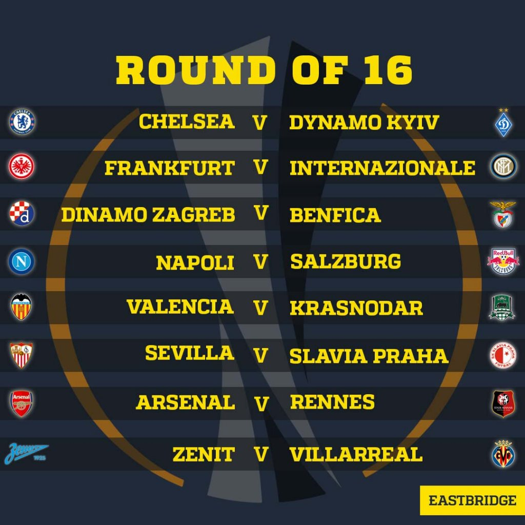 2018-2019 UEFA Europa League: The Last 16