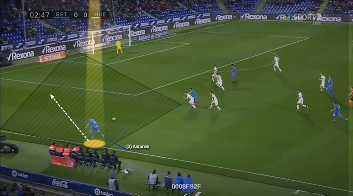 Vitorino Antunes Player Analysis providing width and depth