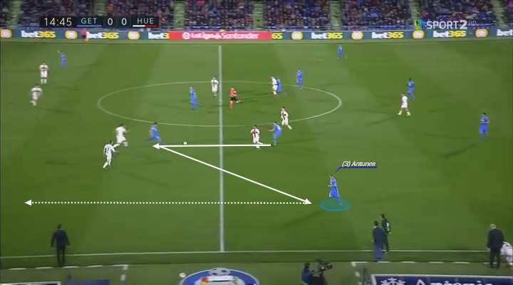 Vitorino Antunes Player Analysis third man run