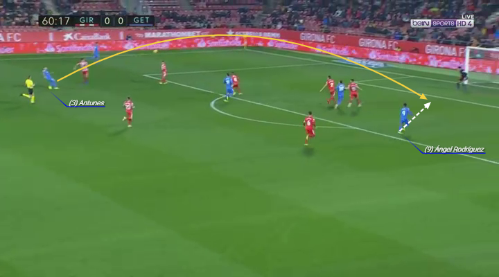 Vitorino Antunes Player Analysis uperb assist vs Girona