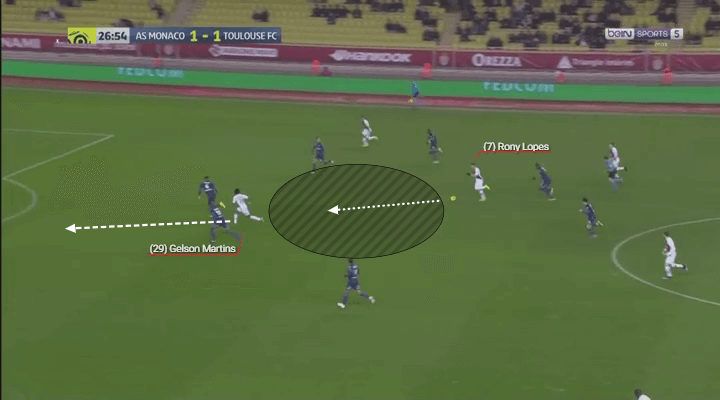 Gelson Martins' stretching run creates space for Lopes to dribble into