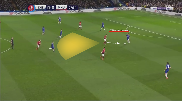 Ander Herrera superb pressing sees him block pass lanes behind him