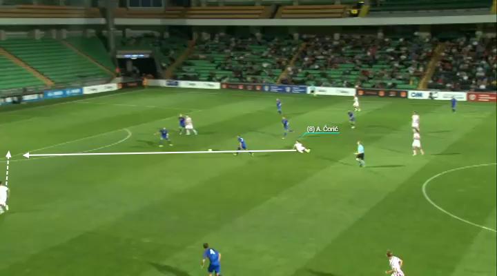 AS Roma Ante Coric fantastic through ball