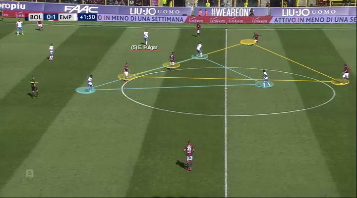 Serie A Player Analysis: Bologna's Midfielder Erick Pulgar