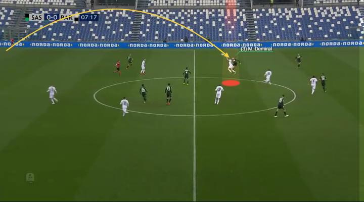 Merih Demiral Player Analysis Sassuolo