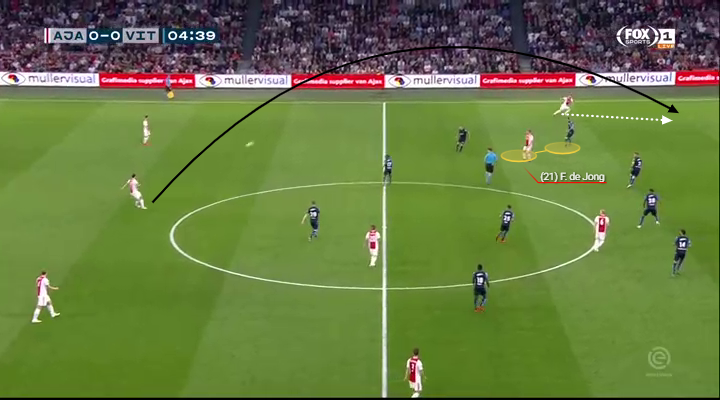 Frenkie de Jong Barcelona Analysis