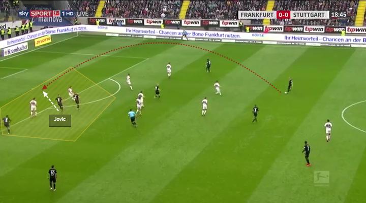 Luka Jovic Analysis Real Madrid