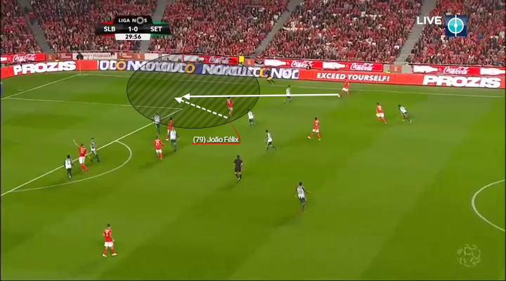Joao Felix's excellent run to exploit the space in the channel which drags a centre back out of shape