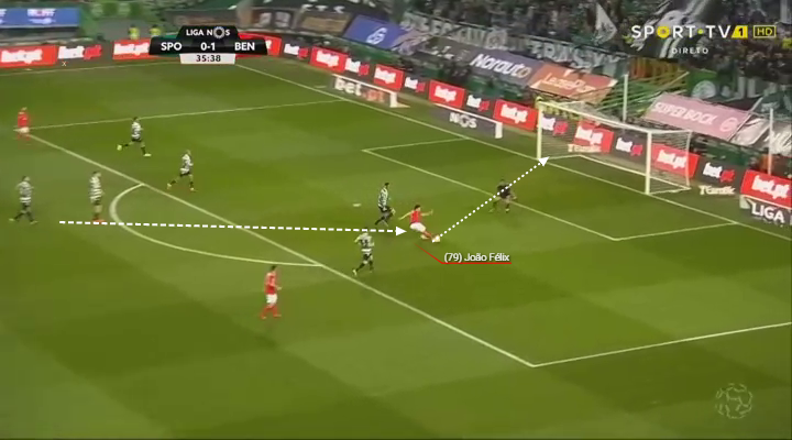 Joao Felix's superbly balanced finish when 1v1 with the keeper