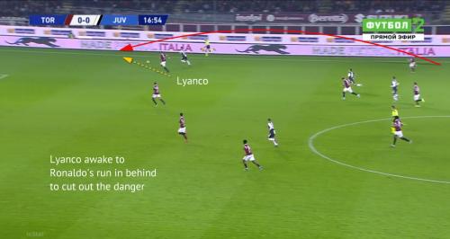 Torino Lyanco Player Analysis