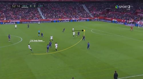 La Liga Player Analysis: Sevilla's Jesús Navas